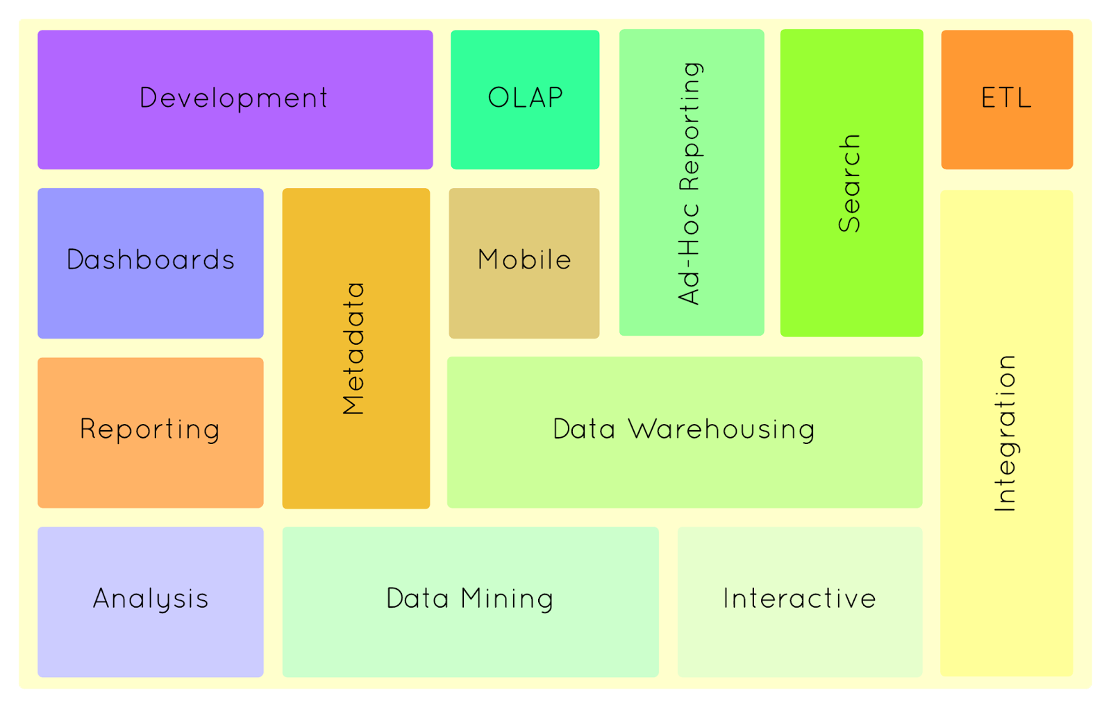 business intelligence key features