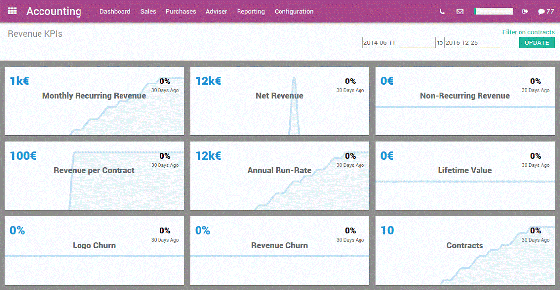 Odoo Subscriptions Management