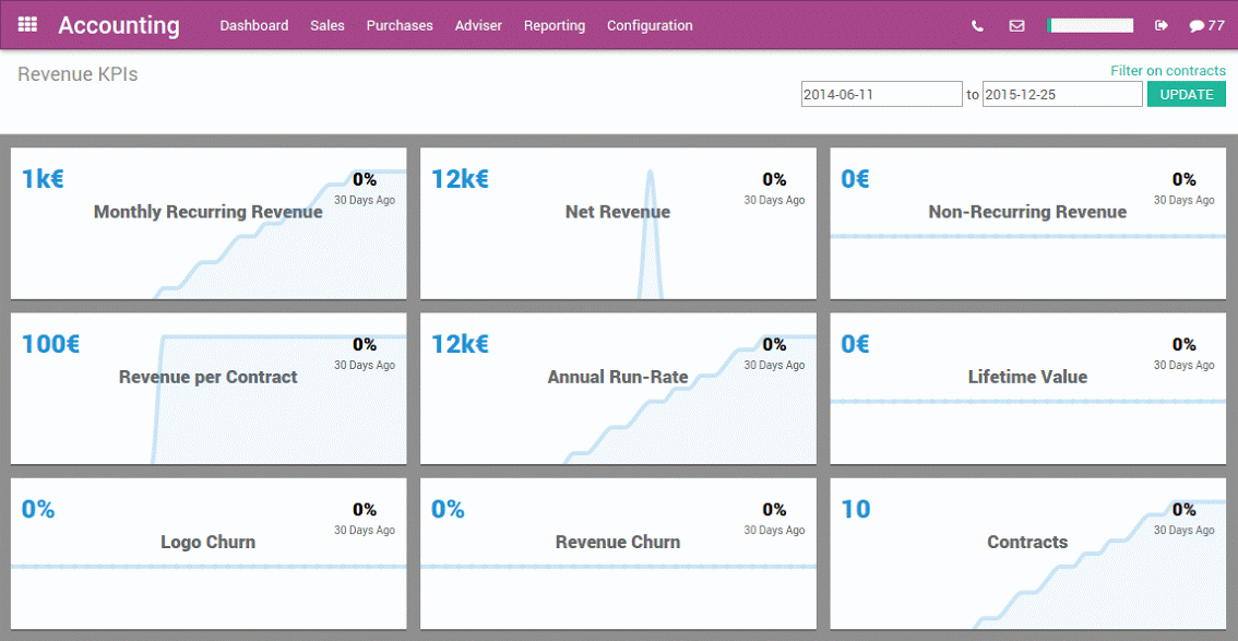 Odoo subscriptions and recurring invoicing